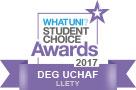 What Uni - Deg uchaf - Llety